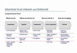 sample strategic plan template 8 free documents in pdf With writing a strategic plan template