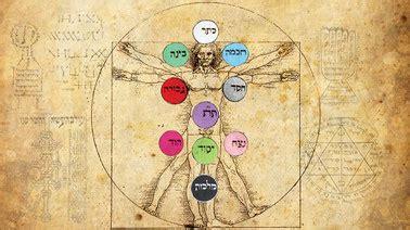 kabbalah a introduction introduction to kabbalah