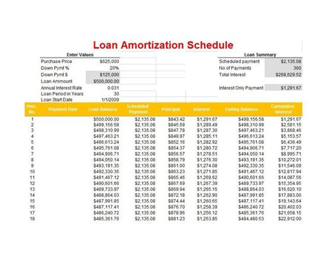 amortization template 28 tables to calculate loan amortization schedule excel free template downloads