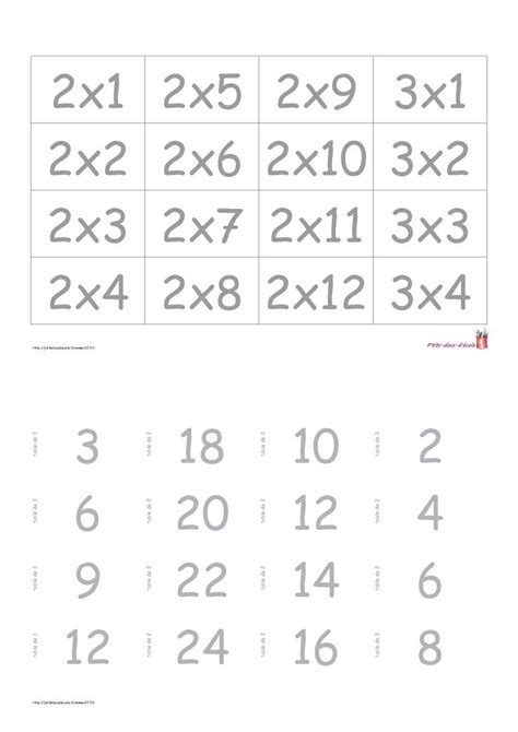 137 best images about tables de multiplication on 3rd grade math atelier and worksheets