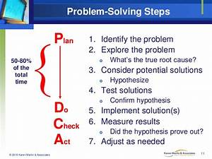 Problem-Solving Steps { Plan 50-80%