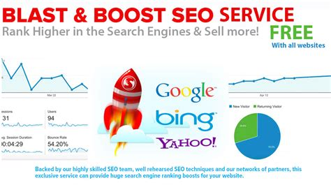 search engine ranking company drop ship businesses for sale 174 turnkey drop shipping