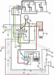 Club Car Powerdrive 3 Charger Wiring Diagram
