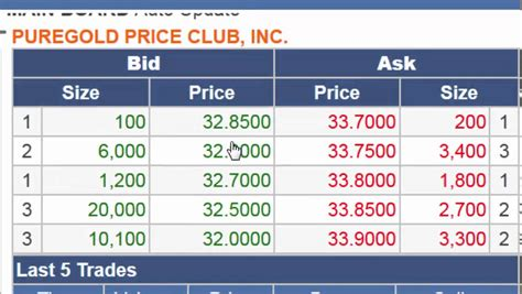 How To Buy And Sell Stocks In Philippine Stock Market For. Life Insurance No Exam Required. Harding University Pa Program. Free Campaign Templates Alcohol Abuse Therapy. Personal Investment Performance. Server Monitoring As A Service. Supplement Insurance Companies. Commercial Air Conditioner Repair. Universities That Offer Midwifery