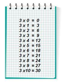 la table de multiplication de 3 tables de multiplication de 2 ou de 3 calcul mental je revise