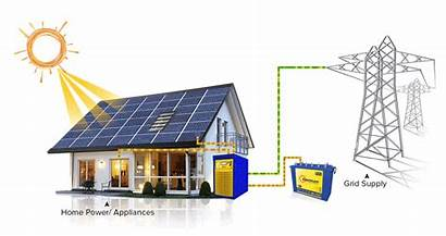 Solar Works Grid Mppt Pcu Power Panels