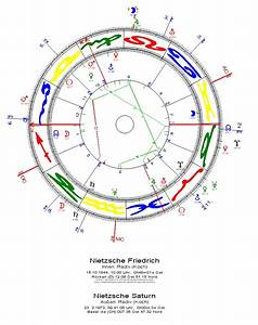 Radixhoroskop Berechnen : artikel sternzeit peter bausch ~ Themetempest.com Abrechnung