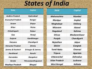 India States and Capitals List