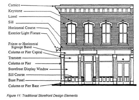 Cornice Definition Architecture by Belt Course Architecture Definition Search