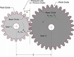 Gears - General Gearing Arrangement
