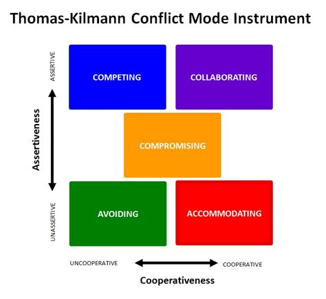 conflict resolution workshop andy eklund