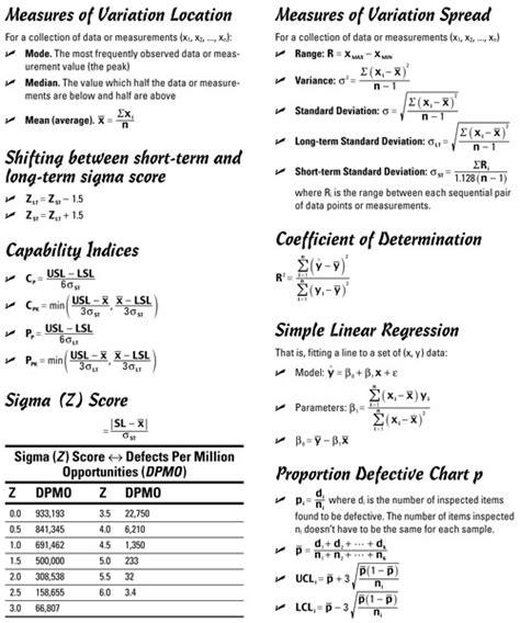 contemporary template design appendix tables six sigma measures and formulas dummies