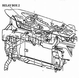 Fuses An Relays Box Diagram Ford F150 1997