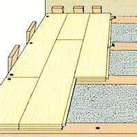 Verschiedene Moeglichkeiten Der Trittschalldaemmung by Estrich Auf Holzbalkendecke Verschiedene M 246 Glichkeiten