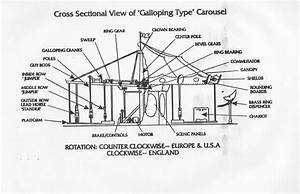Sharp Carousel Parts Diagram