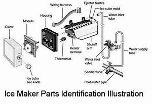 kenmore ice maker wiring diagram wiring diagram and With maytag refrigerator ice maker parts on ice maker wiring diagram free