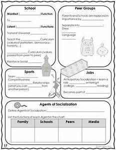 political socialization essay outline political socialization essay outline political socialization essay outline