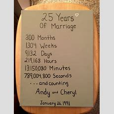 25+ Best Ideas About 25th Anniversary Gifts On Pinterest  Silver Anniversary Gifts, 25 Year