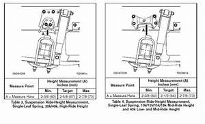 Fl70 Fuse Panel Diagram  Diagrams  Wiring Diagram Images