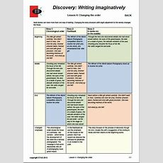 Imaginative Response  Teacher Stuff (hs)  Writing Plan, English Resources, Creative Writing