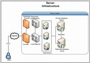 File Hosting Infrastructure Png