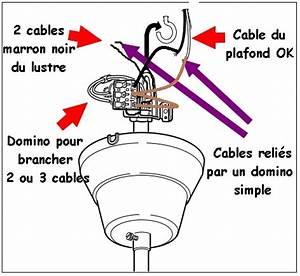 Comment Installer Un Lustre : branchement luminaire ikea ~ Dailycaller-alerts.com Idées de Décoration