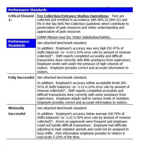 sample performance improvement plan templates sample