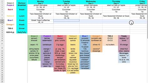 Meal Planner Template Google Docs – planner template free