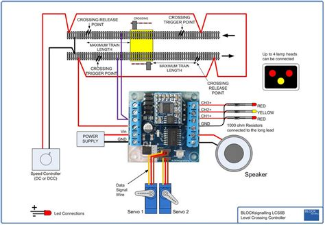 Blocksignalling Lcsb Level Crossing Module With Sound