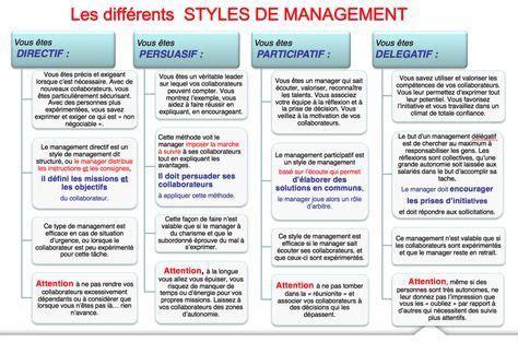 les styles de management  le management gestion