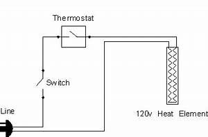 Electric Heating Element Diagram : dave 39 s place electrical diagnosis for standard refrigerators ~ A.2002-acura-tl-radio.info Haus und Dekorationen