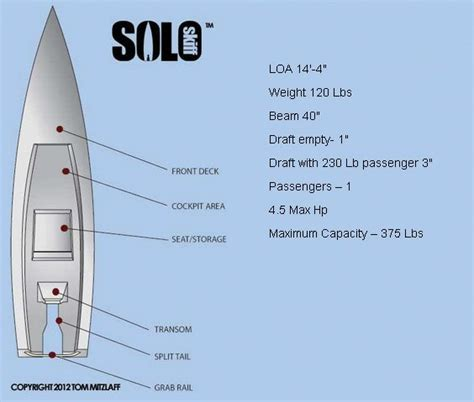 Skiff Dimensions by Skiff Anything Similar In Wood