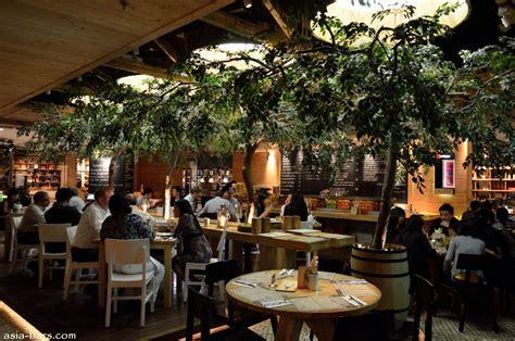 SOCIAL HOUSE  Restaurant .Bar.Winepost in Jakarta
