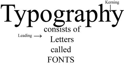 we re a little snobby about fonts
