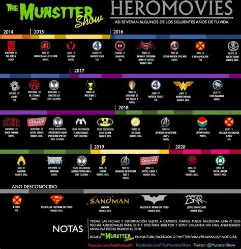 hero movies calendar january update comics