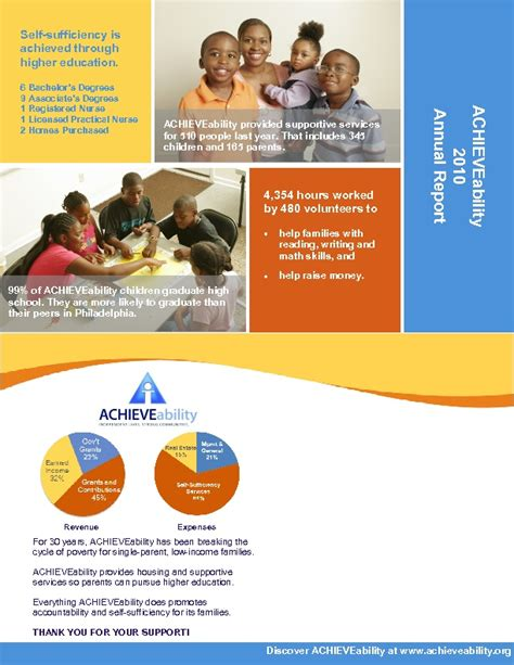 nonprofit annual report template 25 best images about nonprofit annual report infographics on call to