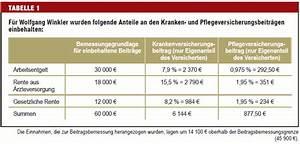 Beitragsbemessungsgrenze Berechnen : deutsches rzteblatt erstattung von kranken und pflegeversicherungsbeitr gen ber der ~ Themetempest.com Abrechnung