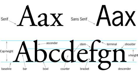 design fundamentals typography