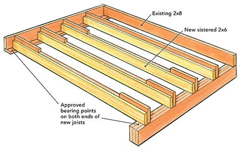 open space floor plans can joists be trimmed to create a lowered floor