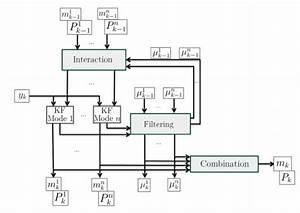 O Que Significa Wiring Diagram