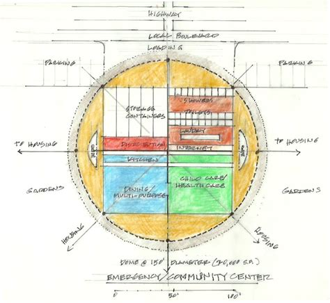 Diagram Of Community Center by Part 4 Permanent Community Centers Temporary Shelters
