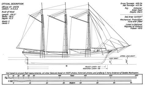 wooden ship model plans   eoropeza