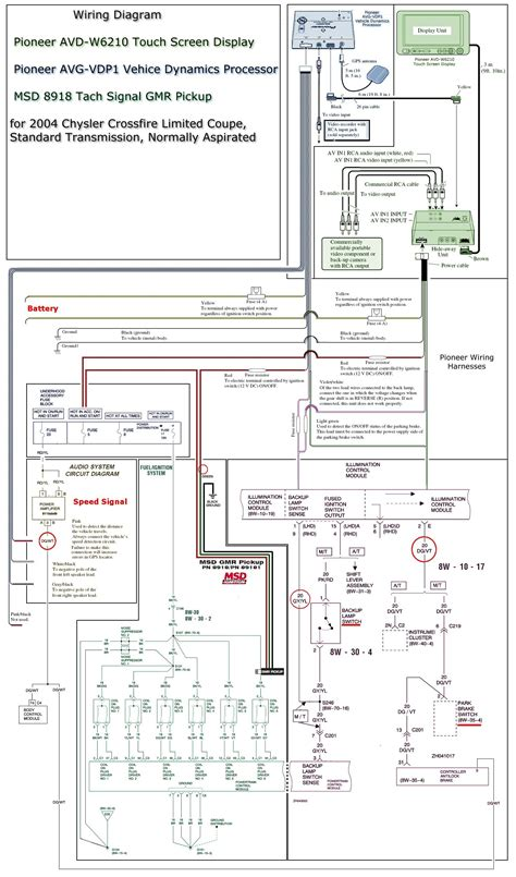 Collection Pioneer Avh Pdvd Wiring Harness Diagram
