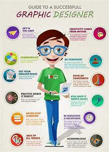 Infographics  Guide To A Successful Designer By Soumita