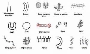Aborigines and Their Art | New Guinea Tribal Art