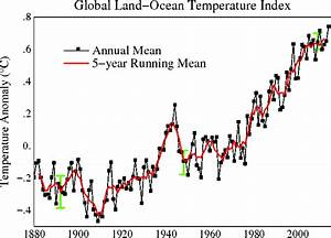 This Is How Climate Change Deniers Are Tricking You | HuffPost