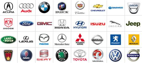Chinese Car Brands In Australia