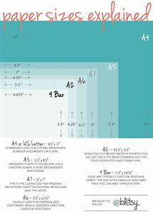 Paper Size Chart For Crafters