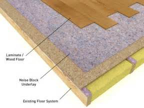the best underlay for laminate flooring choosing the option