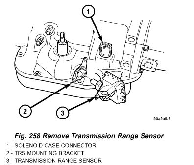 2000 plymouth neon wiring diagram wiring source